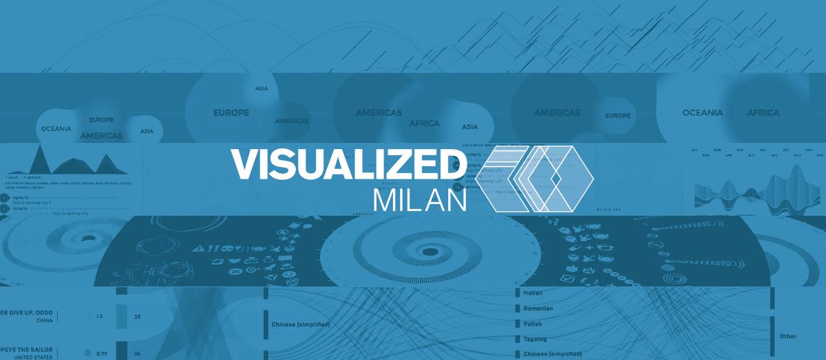 visualized_milan